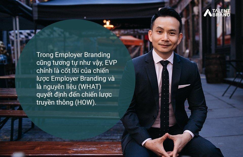 EVP chính là cốt lõi của chiến lược Employer Branding