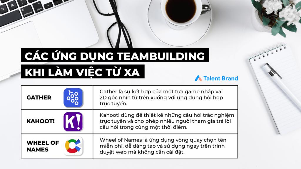 Các ứng dụng teambuilding khi làm việc từ xa