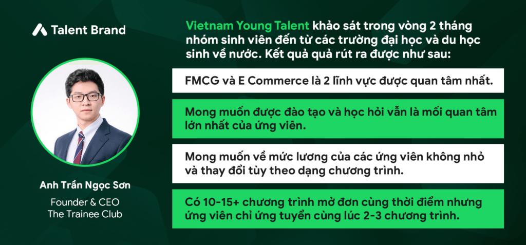 """Anh Sơn Trần - Founder & CEO The Trainee Club - Vietnam Young Talent - Webinar """"Vietnam Young Talent: Hear & Talk"""" với chủ đề """"Bàn luận chuyên sâu: Ứng viên hiện đại tìm kiếm những gì từ một chương trình tài năng trẻ?"""""""